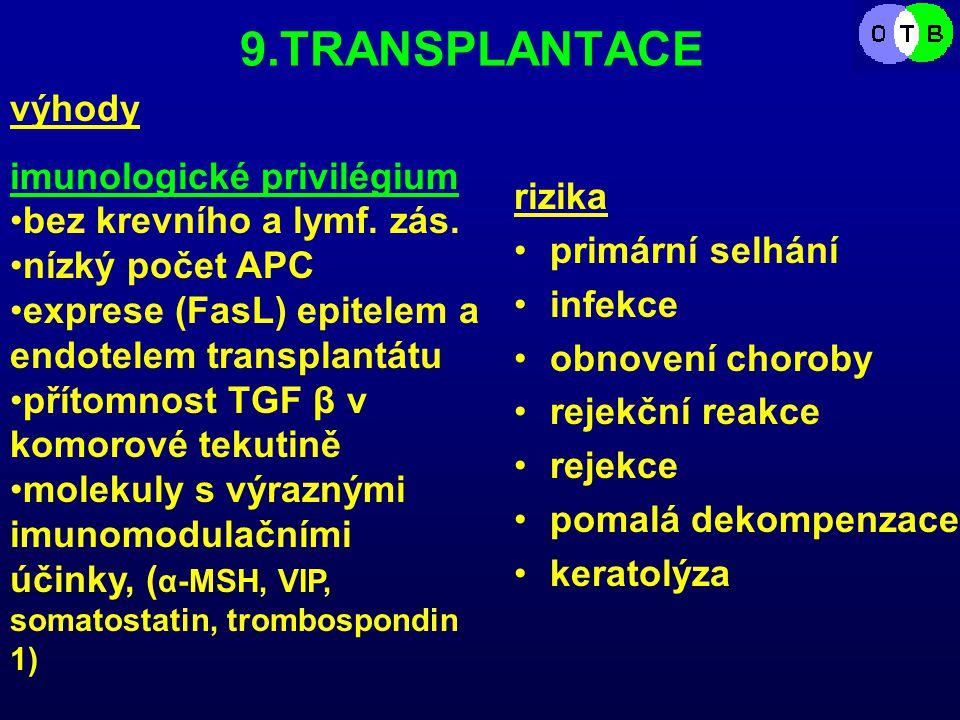 9.TRANSPLANTACE rizika primární selhání infekce obnovení choroby rejekční reakce rejekce pomalá dekompenzace keratolýza výhody imunologické privilégium bez krevního a lymf.