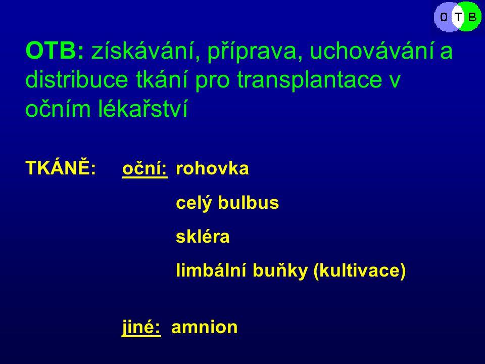 OTB: získávání, příprava, uchovávání a distribuce tkání pro transplantace v očním lékařství TKÁNĚ: oční: rohovka celý bulbus skléra limbální buňky (kultivace) jiné: amnion