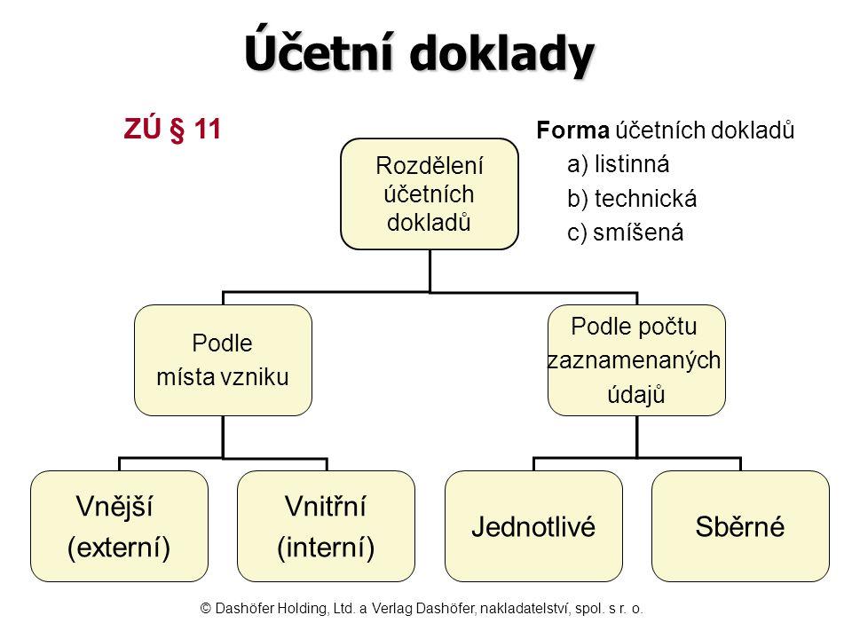 Účetní doklady Rozdělení účetních dokladů Podle místa vzniku Podle počtu zaznamenaných údajů Vnější (externí) Vnitřní (interní) JednotlivéSběrné Forma