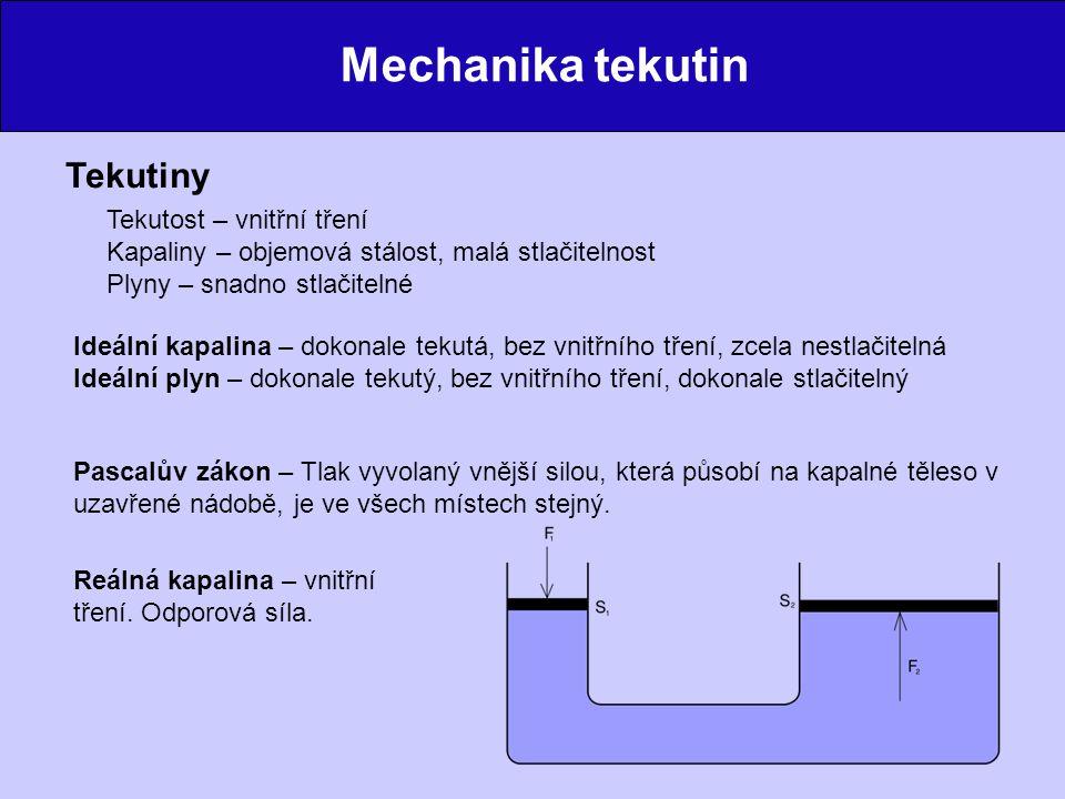 Mechanika tekutin Tekutiny Tekutost – vnitřní tření Kapaliny – objemová stálost, malá stlačitelnost Plyny – snadno stlačitelné Ideální kapalina – doko