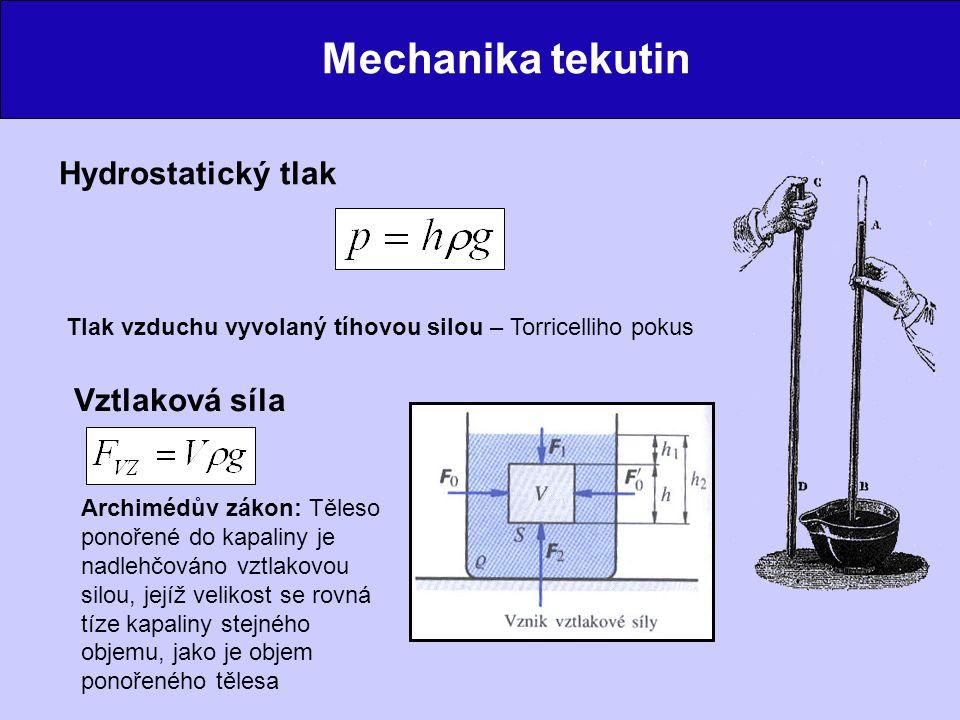 Mechanika tekutin Hydrostatický tlak Tlak vzduchu vyvolaný tíhovou silou – Torricelliho pokus Vztlaková síla Archimédův zákon: Těleso ponořené do kapa