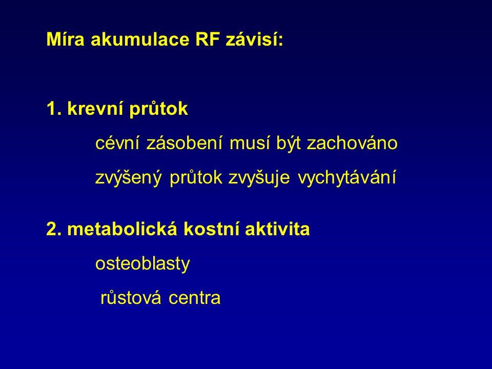 Míra akumulace RF závisí: 1. krevní průtok cévní zásobení musí být zachováno zvýšený průtok zvyšuje vychytávání 2. metabolická kostní aktivita osteobl