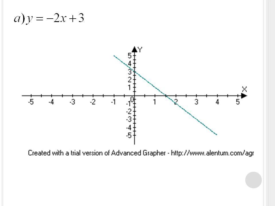lineární funkce: + 1 > 0  rostoucí