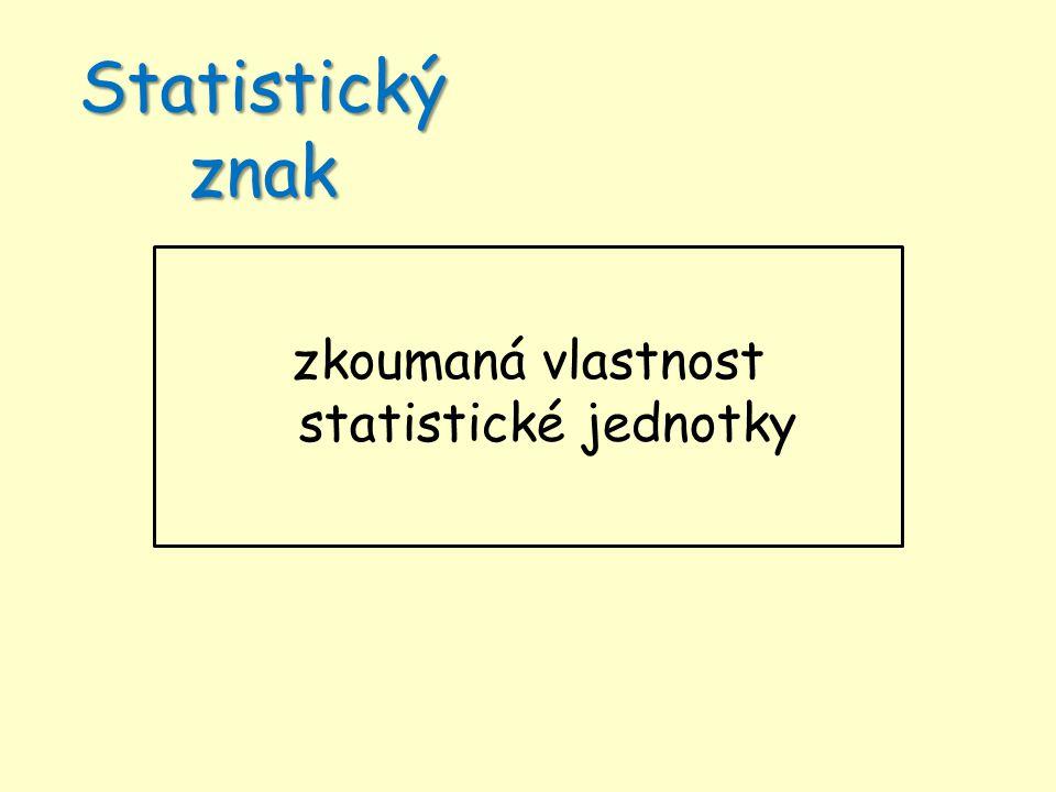 Statistický znak zkoumaná vlastnost statistické jednotky