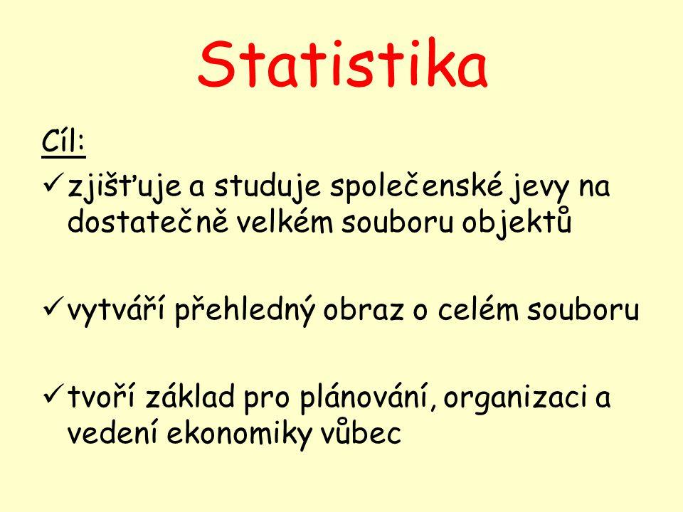 Statistika Cíl: zjišťuje a studuje společenské jevy na dostatečně velkém souboru objektů vytváří přehledný obraz o celém souboru tvoří základ pro plán