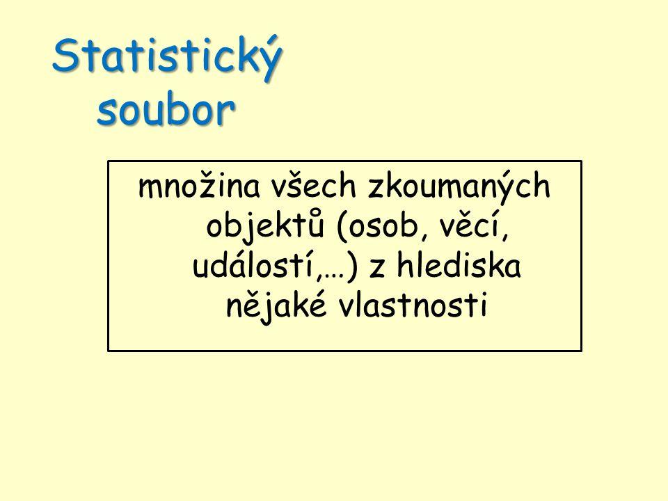 Statistický soubor množina všech zkoumaných objektů (osob, věcí, událostí,…) z hlediska nějaké vlastnosti