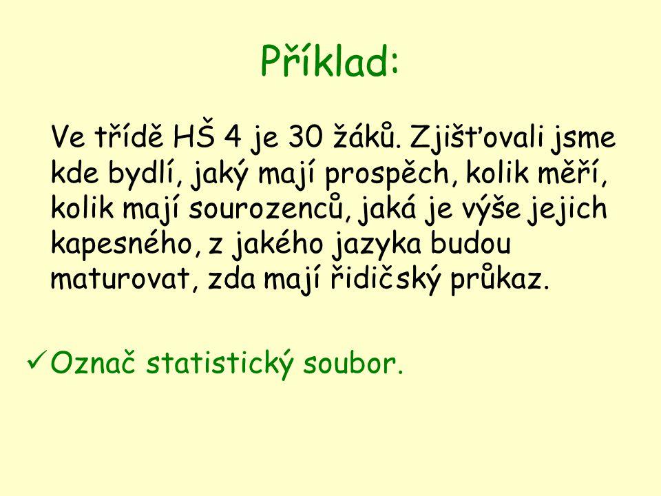 Statistická jednotka jeden konkrétní prvek statistického souboru