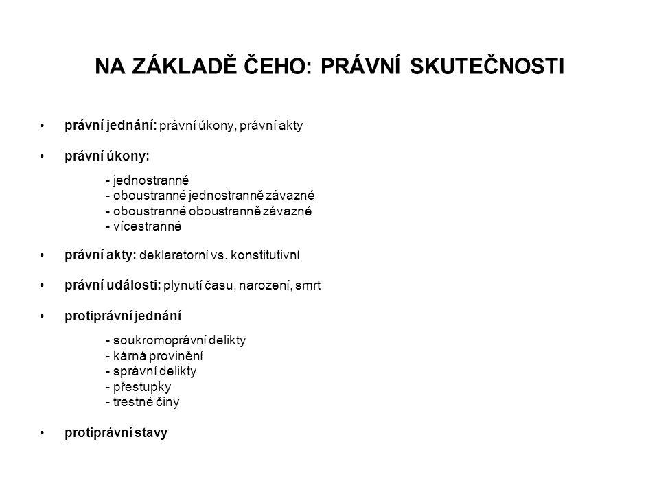 NA ZÁKLADĚ ČEHO: PRÁVNÍ SKUTEČNOSTI právní jednání: právní úkony, právní akty právní úkony: - jednostranné - oboustranné jednostranně závazné - oboust