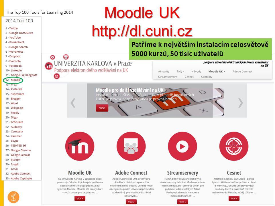 Moodle UK http://dl.cuni.cz Patříme k největším instalacím celosvětově 5000 kurzů, 50 tisíc uživatelů Patříme k největším instalacím celosvětově 5000