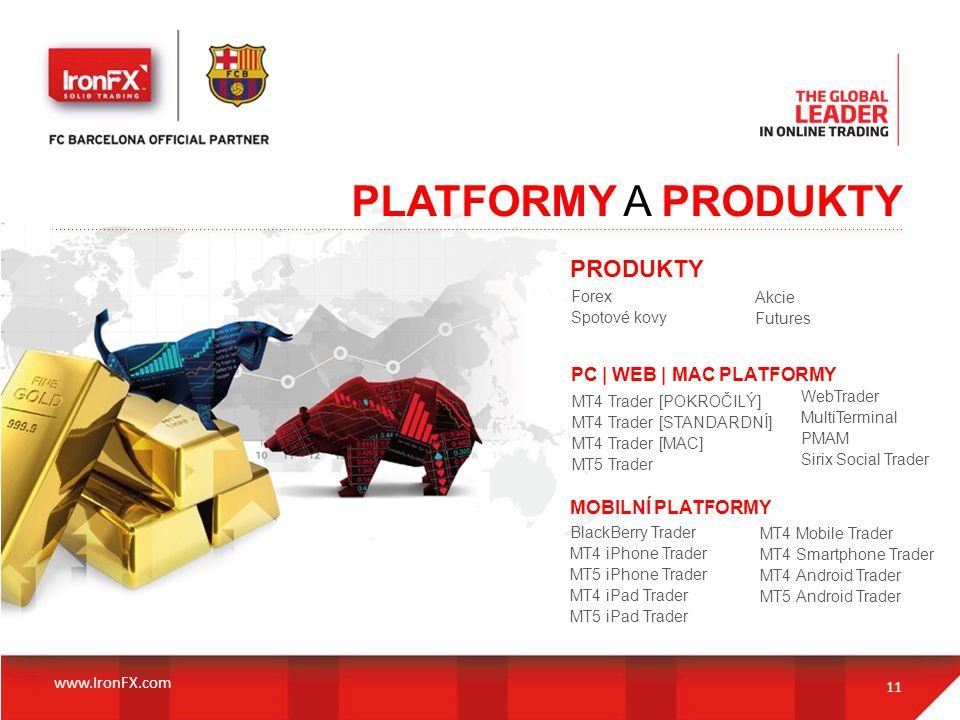 PLATFORMY A PRODUKTY 11 Forex Spotové kovy www.IronFX.com PRODUKTY Akcie Futures PC | WEB | MAC PLATFORMY MT4 Trader [POKROČILÝ] MT4 Trader [STANDARDN