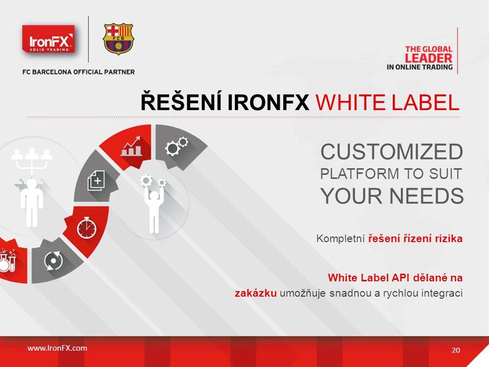 20 ŘEŠENÍ IRONFX WHITE LABEL Kompletní řešení řízení rizika White Label API dělané na zakázku umožňuje snadnou a rychlou integraci CUSTOMIZED PLATFORM