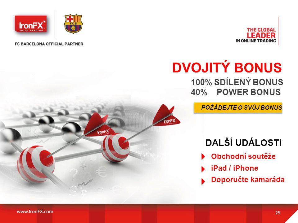 POŽÁDEJTE O SVŮJ BONUS 25 DVOJITÝ BONUS Obchodní soutěže iPad / iPhone Doporučte kamaráda DALŠÍ UDÁLOSTI 100% SDÍLENÝ BONUS 40% POWER BONUS www.IronFX