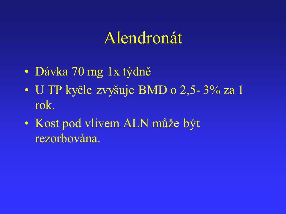 Alendronát Dávka 70 mg 1x týdně U TP kyčle zvyšuje BMD o 2,5- 3% za 1 rok. Kost pod vlivem ALN může být rezorbována.