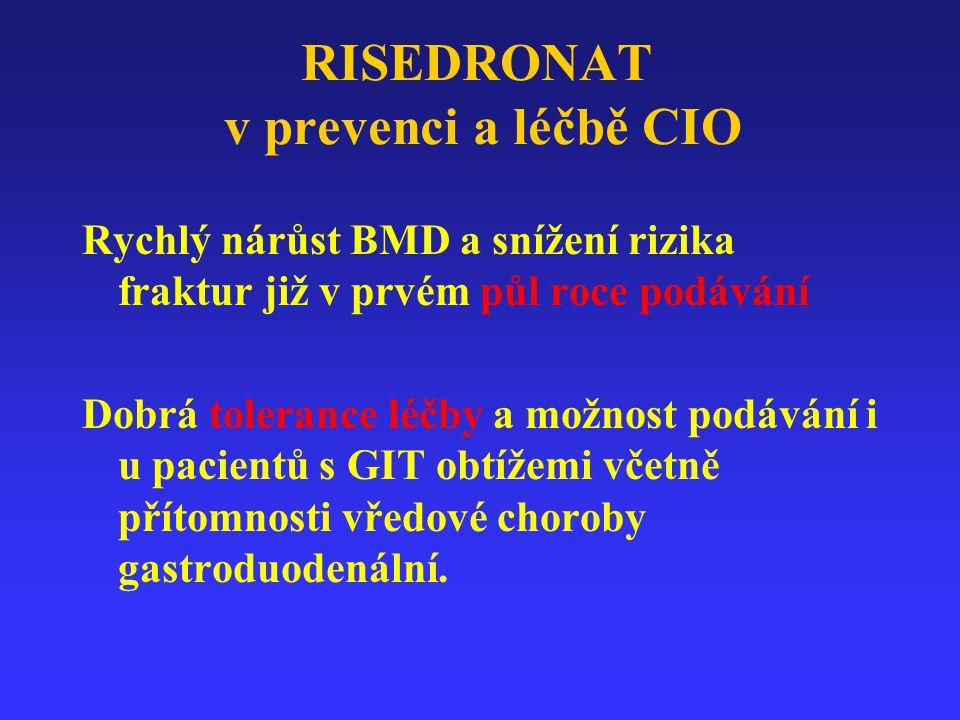 RISEDRONAT v prevenci a léčbě CIO Rychlý nárůst BMD a snížení rizika fraktur již v prvém půl roce podávání Dobrá tolerance léčby a možnost podávání i