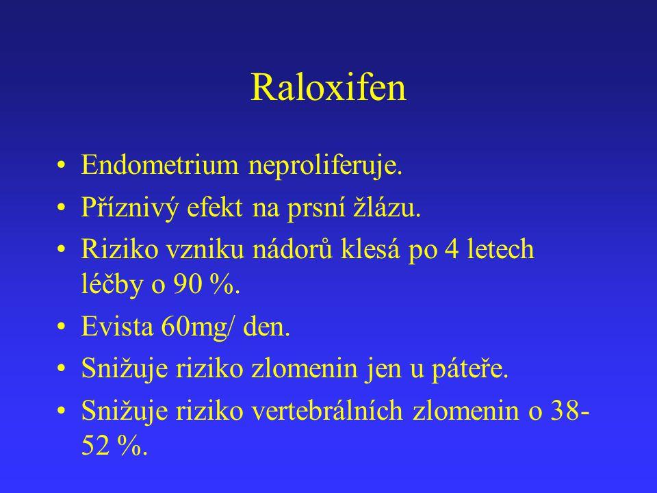 Raloxifen Endometrium neproliferuje. Příznivý efekt na prsní žlázu. Riziko vzniku nádorů klesá po 4 letech léčby o 90 %. Evista 60mg/ den. Snižuje riz
