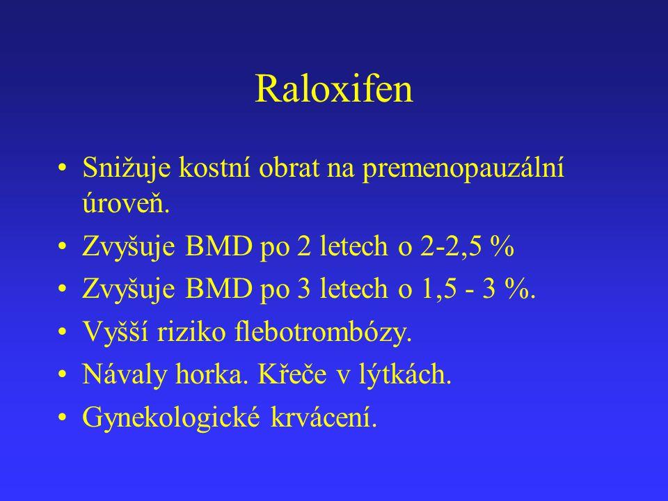Raloxifen Snižuje kostní obrat na premenopauzální úroveň. Zvyšuje BMD po 2 letech o 2-2,5 % Zvyšuje BMD po 3 letech o 1,5 - 3 %. Vyšší riziko flebotro