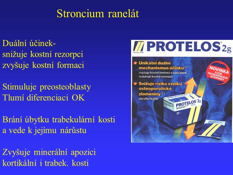 Stroncium ranelát Duální účinek- snižuje kostní rezorpci zvyšuje kostní formaci Stimuluje preosteoblasty Tlumí diferenciaci OK Brání úbytku trabekulár