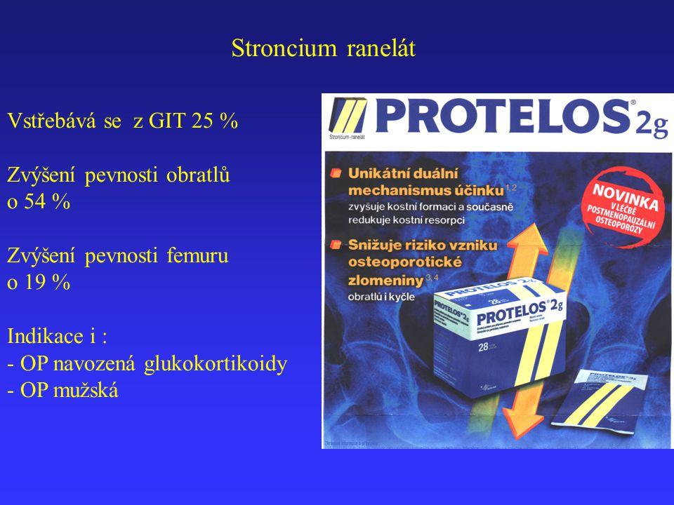 Stroncium ranelát Vstřebává se z GIT 25 % Zvýšení pevnosti obratlů o 54 % Zvýšení pevnosti femuru o 19 % Indikace i : - OP navozená glukokortikoidy -
