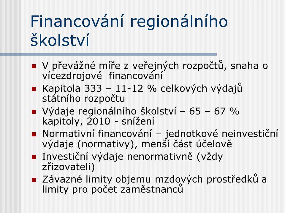 Financování regionálního školství V převážné míře z veřejných rozpočtů, snaha o vícezdrojové financování Kapitola 333 – 11-12 % celkových výdajů státního rozpočtu Výdaje regionálního školství – 65 – 67 % kapitoly, 2010 - snížení Normativní financování – jednotkové neinvestiční výdaje (normativy), menší část účelově Investiční výdaje nenormativně (vždy zřizovateli) Závazné limity objemu mzdových prostředků a limity pro počet zaměstnanců