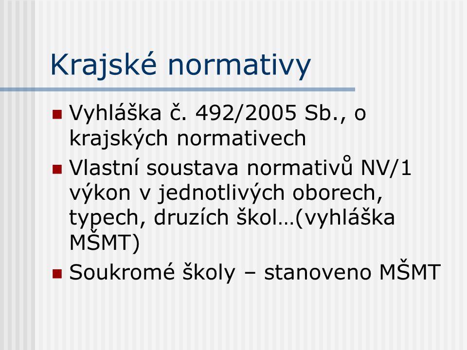 Krajské normativy Vyhláška č.