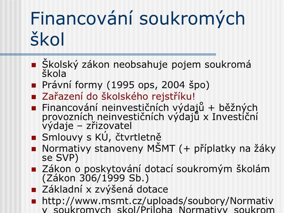 Financování soukromých škol Školský zákon neobsahuje pojem soukromá škola Právní formy (1995 ops, 2004 špo) Zařazení do školského rejstříku.