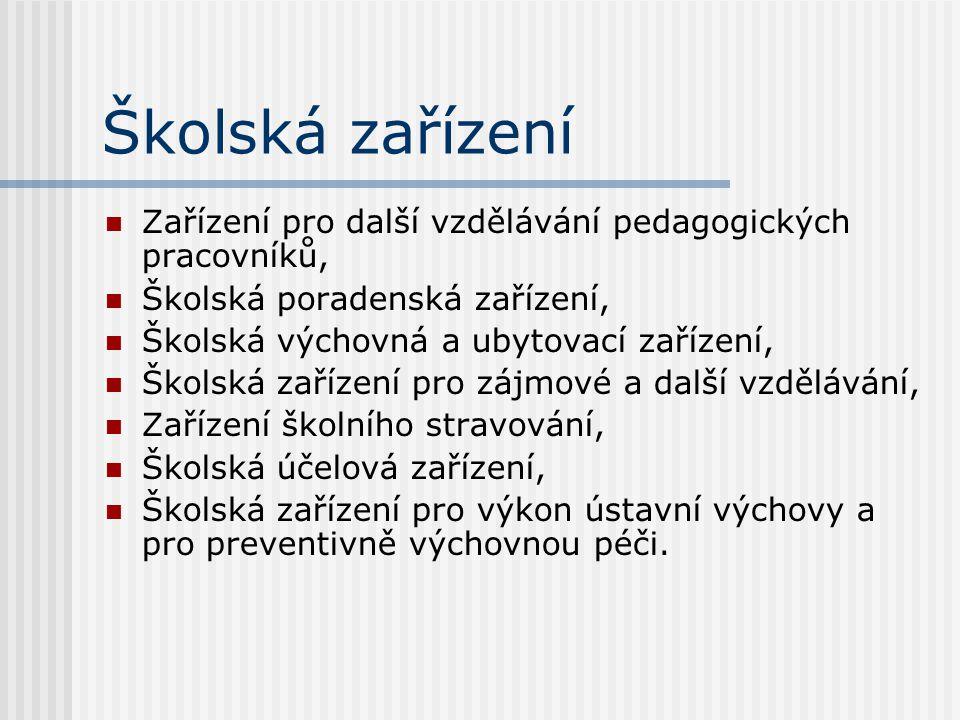 Školská zařízení Zařízení pro další vzdělávání pedagogických pracovníků, Školská poradenská zařízení, Školská výchovná a ubytovací zařízení, Školská zařízení pro zájmové a další vzdělávání, Zařízení školního stravování, Školská účelová zařízení, Školská zařízení pro výkon ústavní výchovy a pro preventivně výchovnou péči.