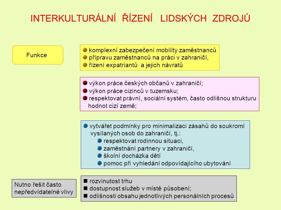 INTERKULTURÁLNÍ ŘÍZENÍ LIDSKÝCH ZDROJŮ Funkce komplexní zabezpečení mobility zaměstnanců přípravu zaměstnanců na práci v zahraničí, řízení expatriantů