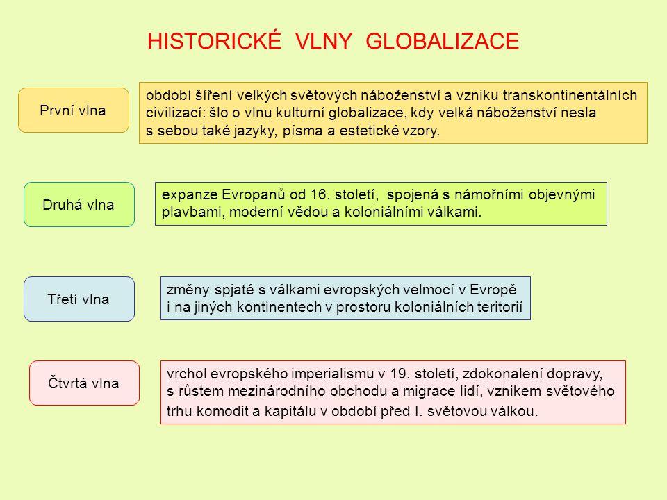 HISTORICKÉ VLNY GLOBALIZACE První vlna období šíření velkých světových náboženství a vzniku transkontinentálních civilizací: šlo o vlnu kulturní globa