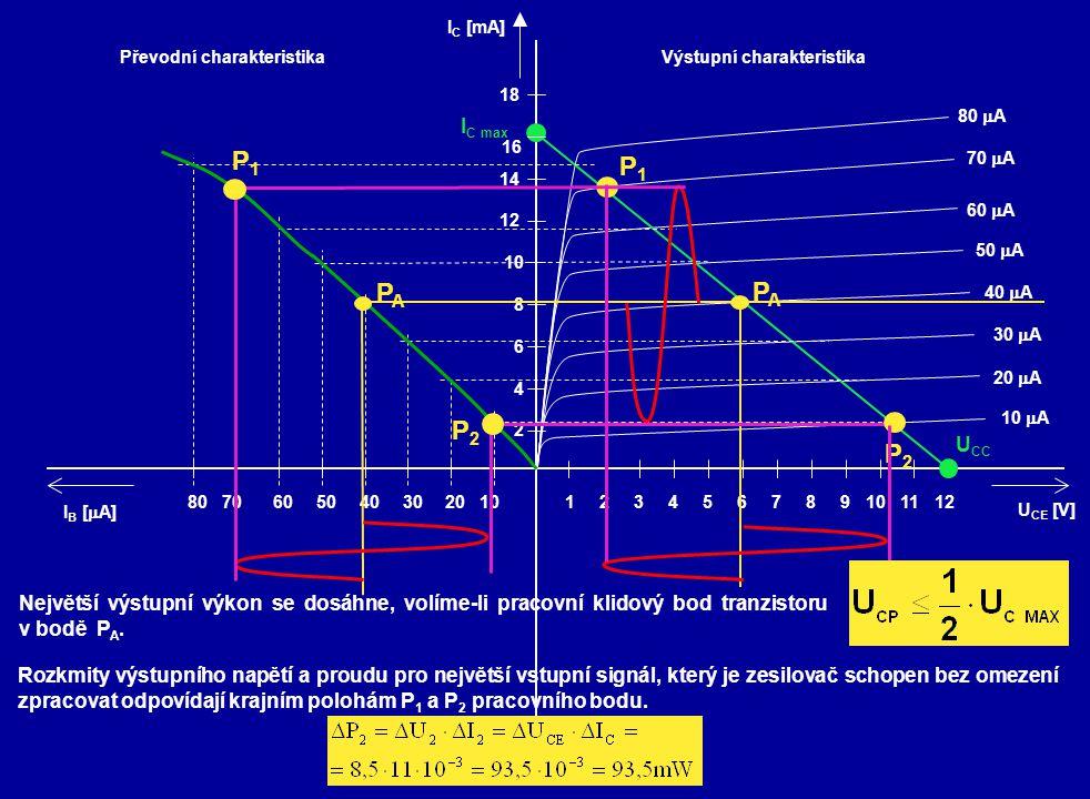 PAPA PAPA P1P1 P2P2 P2P2 P1P1 Největší výstupní výkon se dosáhne, volíme-li pracovní klidový bod tranzistoru v bodě P A. Rozkmity výstupního napětí a