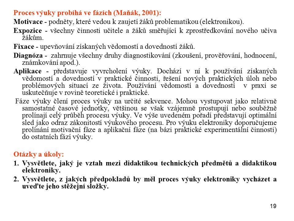 19 Proces výuky probíhá ve fázích (Maňák, 2001): Motivace - podněty, které vedou k zaujetí žáků problematikou (elektronikou). Expozice - všechny činno
