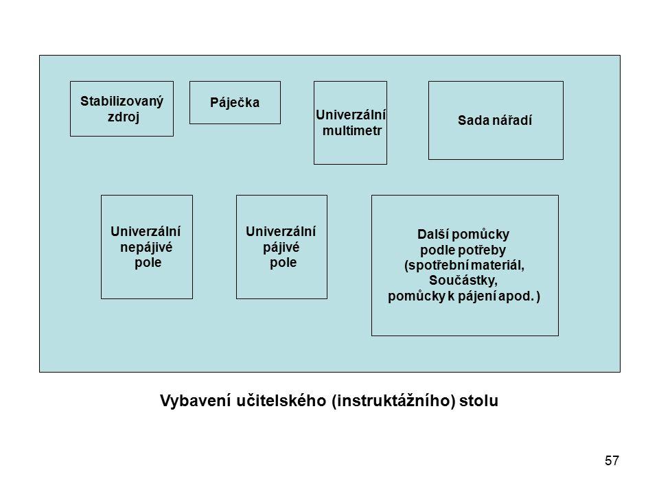 57 Stabilizovaný zdroj Páječka Univerzální multimetr Sada nářadí Univerzální nepájivé pole Univerzální pájivé pole Další pomůcky podle potřeby (spotře