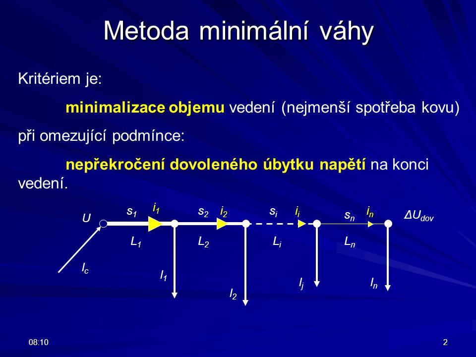 08:122 Metoda minimální váhy Kritériem je: minimalizace objemu vedení (nejmenší spotřeba kovu) při omezující podmínce: nepřekročení dovoleného úbytku