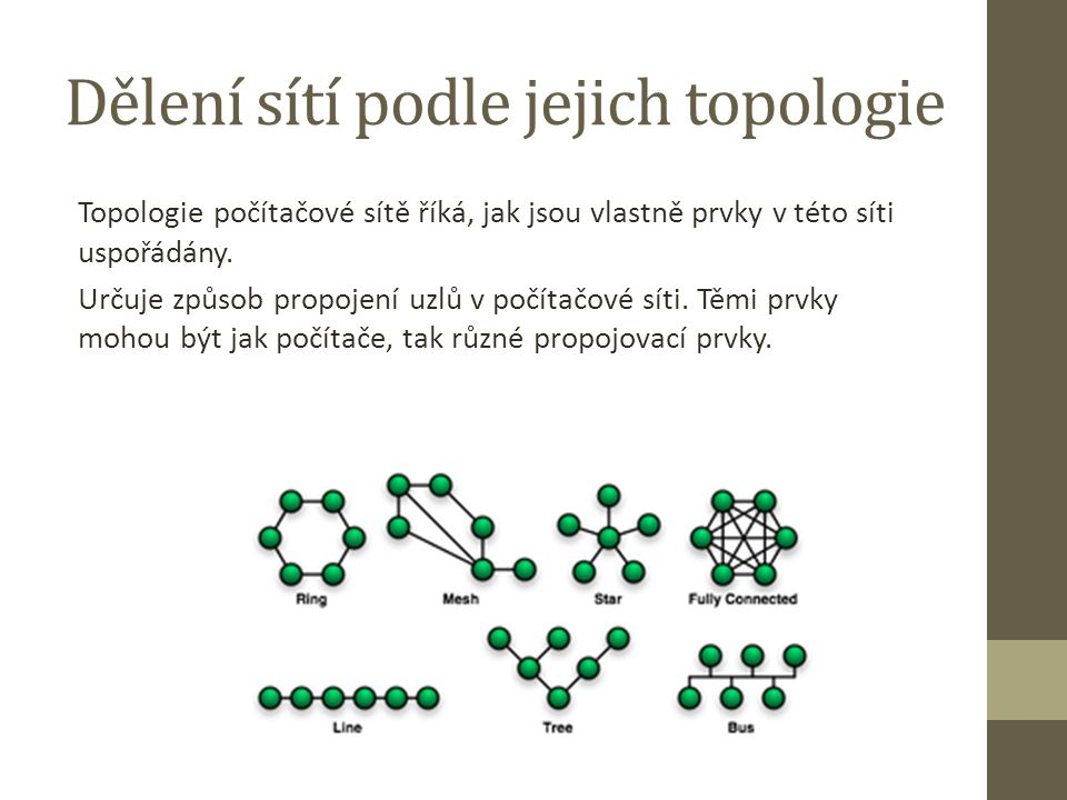 Dělení sítí podle jejich topologie Topologie počítačové sítě říká, jak jsou vlastně prvky v této síti uspořádány. Určuje způsob propojení uzlů v počít