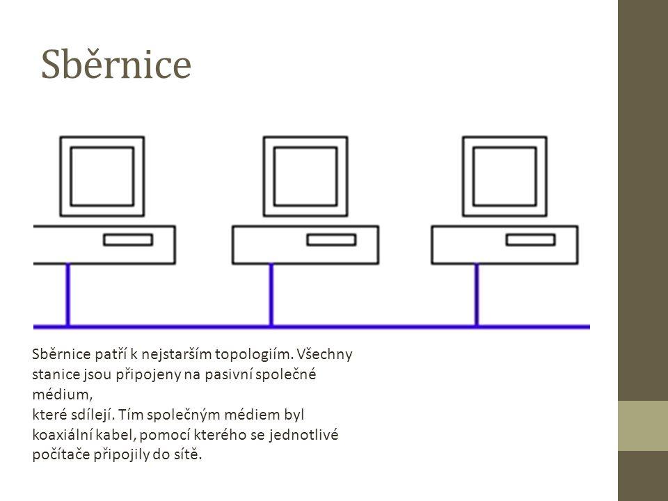 Sběrnice Sběrnice patří k nejstarším topologiím. Všechny stanice jsou připojeny na pasivní společné médium, které sdílejí. Tím společným médiem byl ko