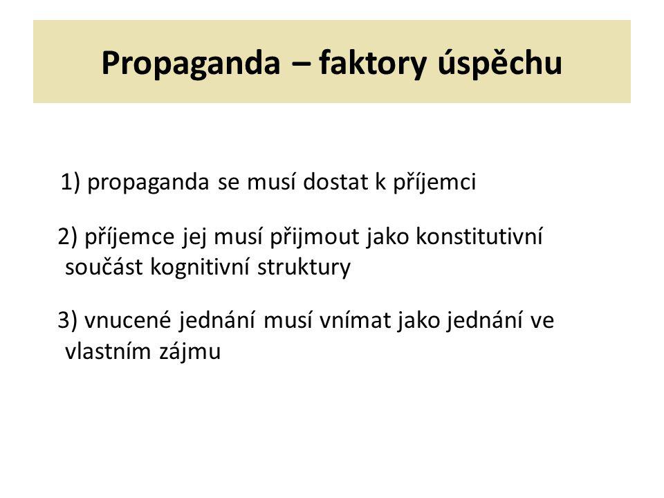 Propaganda – faktory úspěchu 1) propaganda se musí dostat k příjemci 2) příjemce jej musí přijmout jako konstitutivní součást kognitivní struktury 3) vnucené jednání musí vnímat jako jednání ve vlastním zájmu
