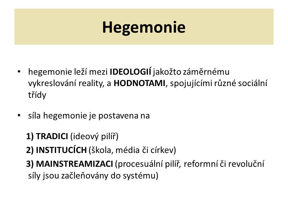 Hegemonie hegemonie leží mezi IDEOLOGIÍ jakožto záměrnému vykreslování reality, a HODNOTAMI, spojujícími různé sociální třídy síla hegemonie je postavena na 1) TRADICI (ideový pilíř) 2) INSTITUCÍCH (škola, média či církev) 3) MAINSTREAMIZACI (procesuální pilíř, reformní či revoluční síly jsou začleňovány do systému)
