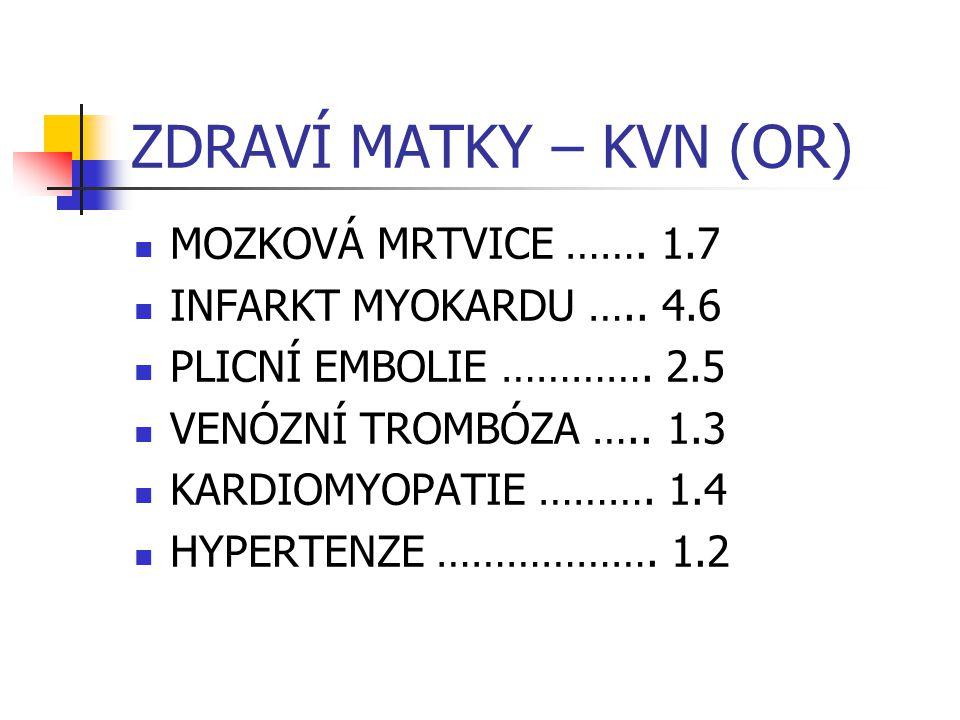 ZDRAVÍ MATKY – KVN (OR) MOZKOVÁ MRTVICE ……. 1.7 INFARKT MYOKARDU …..