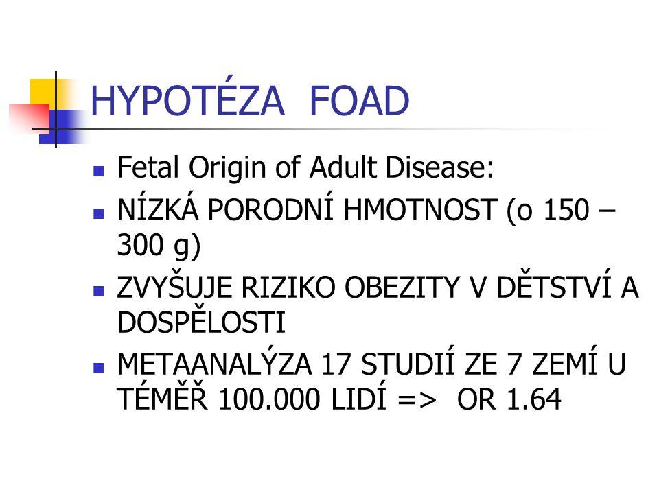 HYPOTÉZA FOAD Fetal Origin of Adult Disease: NÍZKÁ PORODNÍ HMOTNOST (o 150 – 300 g) ZVYŠUJE RIZIKO OBEZITY V DĚTSTVÍ A DOSPĚLOSTI METAANALÝZA 17 STUDIÍ ZE 7 ZEMÍ U TÉMĚŘ 100.000 LIDÍ => OR 1.64