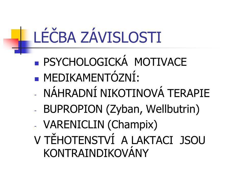 LÉČBA ZÁVISLOSTI PSYCHOLOGICKÁ MOTIVACE MEDIKAMENTÓZNÍ: - NÁHRADNÍ NIKOTINOVÁ TERAPIE - BUPROPION (Zyban, Wellbutrin) - VARENICLIN (Champix) V TĚHOTENSTVÍ A LAKTACI JSOU KONTRAINDIKOVÁNY