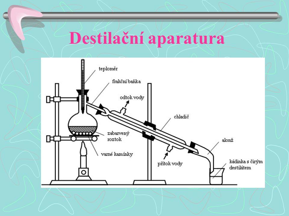 Destilační kolona Destilace ropy Kralupy nad Vltavou Destilace alkoholu Břežanská pálenice