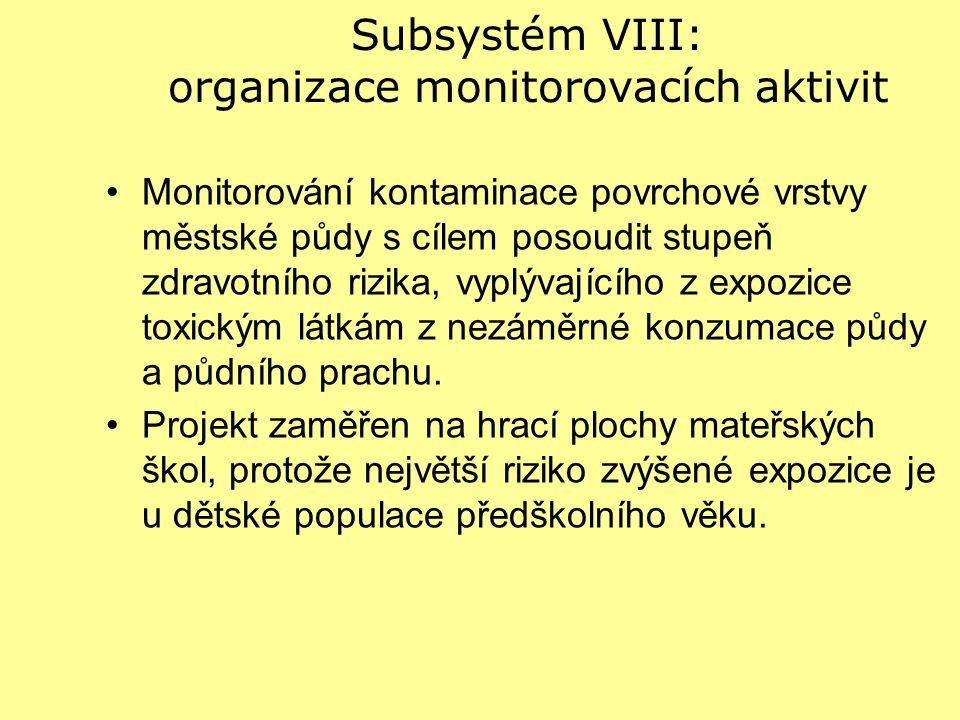 Subsystém VIII: organizace monitorovacích aktivit Monitorování kontaminace povrchové vrstvy městské půdy s cílem posoudit stupeň zdravotního rizika, v