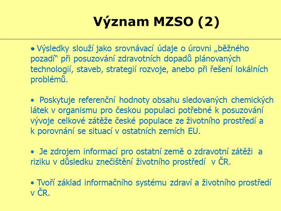 """Význam MZSO (2) Výsledky slouží jako srovnávací údaje o úrovni """"běžného pozadí"""" při posuzování zdravotních dopadů plánovaných technologií, staveb, str"""