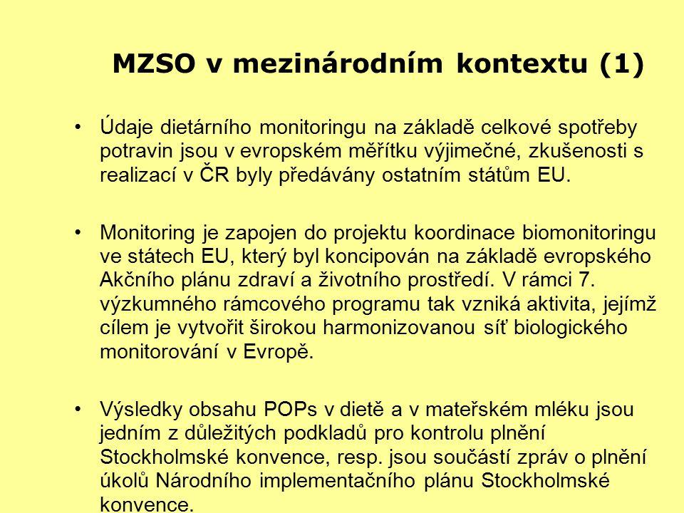 MZSO v mezinárodním kontextu (1) Údaje dietárního monitoringu na základě celkové spotřeby potravin jsou v evropském měřítku výjimečné, zkušenosti s re