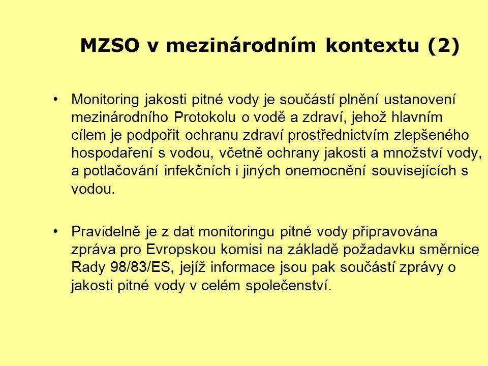 MZSO v mezinárodním kontextu (2) Monitoring jakosti pitné vody je součástí plnění ustanovení mezinárodního Protokolu o vodě a zdraví, jehož hlavním cí
