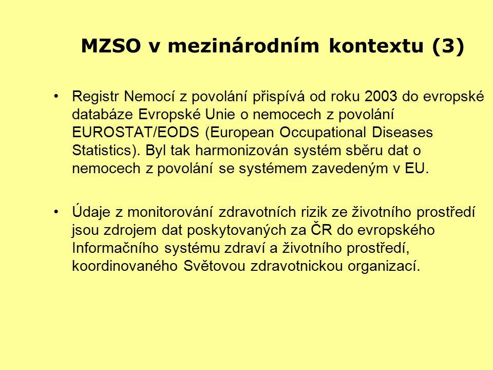 MZSO v mezinárodním kontextu (3) Registr Nemocí z povolání přispívá od roku 2003 do evropské databáze Evropské Unie o nemocech z povolání EUROSTAT/EOD