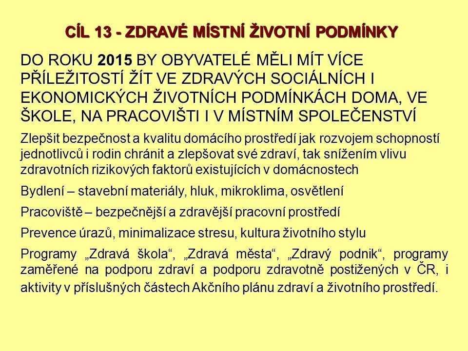 CÍL 13 - ZDRAVÉ MÍSTNÍ ŽIVOTNÍ PODMÍNKY CÍL 13 - ZDRAVÉ MÍSTNÍ ŽIVOTNÍ PODMÍNKY DO ROKU 2015 BY OBYVATELÉ MĚLI MÍT VÍCE PŘÍLEŽITOSTÍ ŽÍT VE ZDRAVÝCH S