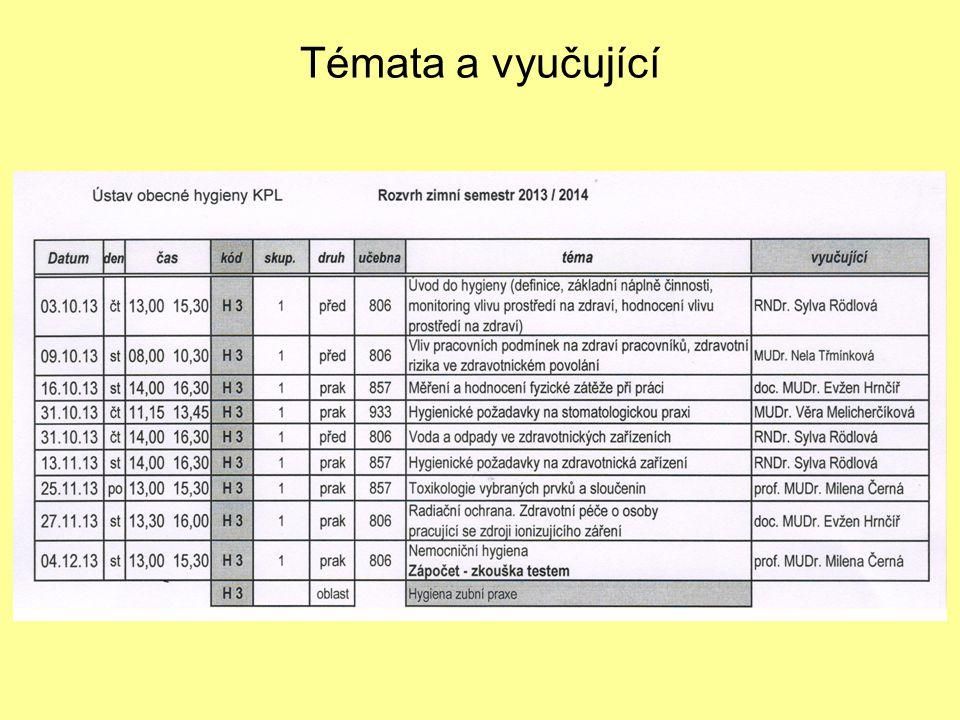 Obecné informace Očkování proti chřipce – info na stránkách fakulty Pilotní studie – ftaláty, PAU, bisfenol A přihlásit se na biologicky.monitoring@szu.cz