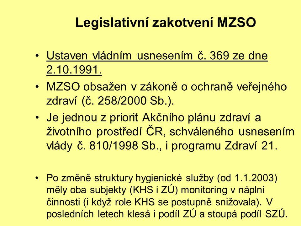 Legislativní zakotvení MZSO Ustaven vládním usnesením č. 369 ze dne 2.10.1991. MZSO obsažen v zákoně o ochraně veřejného zdraví (č. 258/2000 Sb.). Je