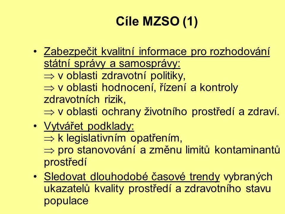 Cíle MZSO (1) Zabezpečit kvalitní informace pro rozhodování státní správy a samosprávy:  v oblasti zdravotní politiky,  v oblasti hodnocení, řízení