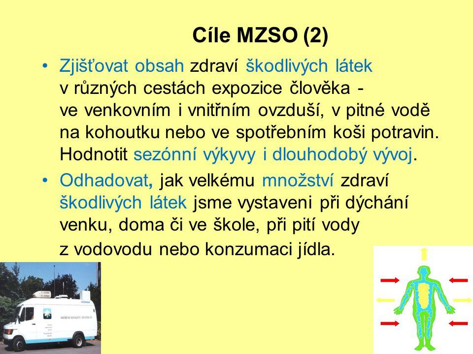 Cíle MZSO (2) Zjišťovat obsah zdraví škodlivých látek v různých cestách expozice člověka - ve venkovním i vnitřním ovzduší, v pitné vodě na kohoutku n